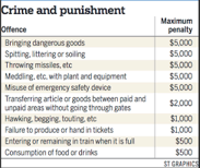 crime-and-punishment-in-singapore